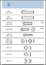 Inter-metal system-Katalog- standardni vijci