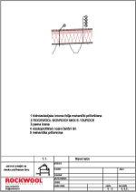 Rockwool Adriatic - Tehnički detalji prizvoda