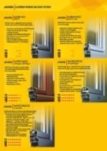 Alumil - Prozori i vrata