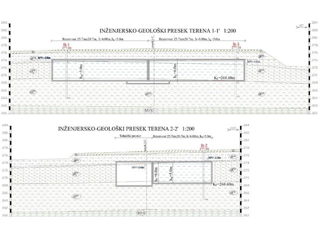 Rezervoar za vodosnabdevanje - Lipovica - Inženjersko-geološki presek terena sa definisanom litologijom i nivoom podzemne vode, za potrebe projektovanja podzemnog rezervoara za vodosnabdevanje u Lipovici