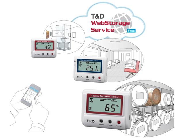 TandD Japan TR-7nw/wf Termo Rekorderi - logeri podataka temperature i vlažnosti vazduha TR-7nw/wf serije koji su najnoviji LAN logeri podataka za cloud storage. Tu su bežični LAN modeli TR-71wf/72wf, kao i žični-LAN modeli sa istim osnovnim karakteristikama. Moguće je pristupiti memorisanim podacima sa PCa i mobilnih uređaja u bilo kom trenutku i na bilo kom mestu.