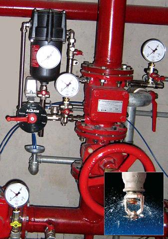 Projektovanja posebnih sistema i mera zaštite od požara