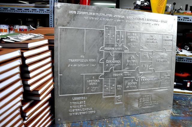 Orijentacioni plan, metalni sirovi