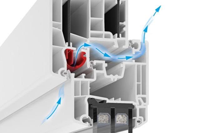 Sistemi za provetravanje-Basic air plus