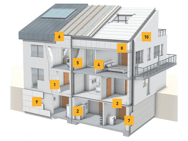 Xella - Primena sistema gradnje model
