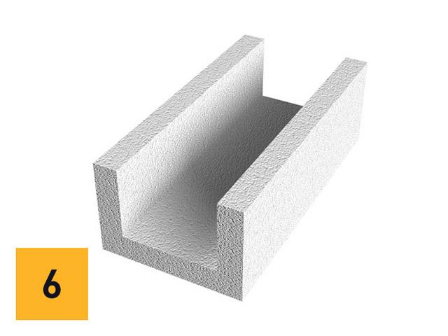 """Ytong """"U"""" elementi - upotrebljavaju se za izradu AB nadvratnika, nadprozornika, horizontalnih serklaža i nadvojnih greda. Oni su ujedno dvostrana i trostrana oplata, kao i toplotna zaštita."""