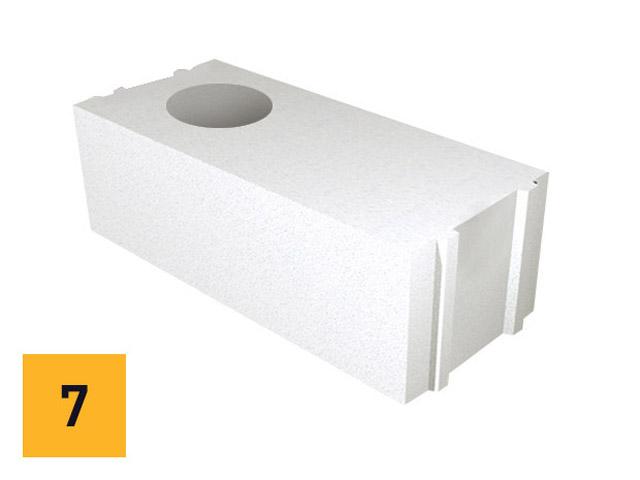 Ytong protivpotresni blok - Ytong PB elementi se koriste za izradu vertikalnih protivpotresnih AB serklaža na uglovima spoljnih zidova, kod spojeva spoljnih zidova sa unutrašnjim nosećim i veznim zidovima, kao i kod zidova velikih dužina (l > 5,0 m), a koji su bez poprečnih nosećih zidova.