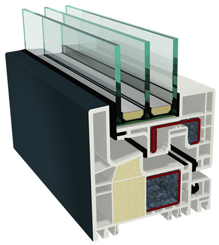 Sistem GEALAN-KUBUS® 5060x5061x5261