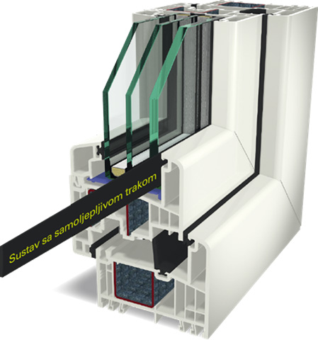 Sistem S 9000 STV 6001x6003