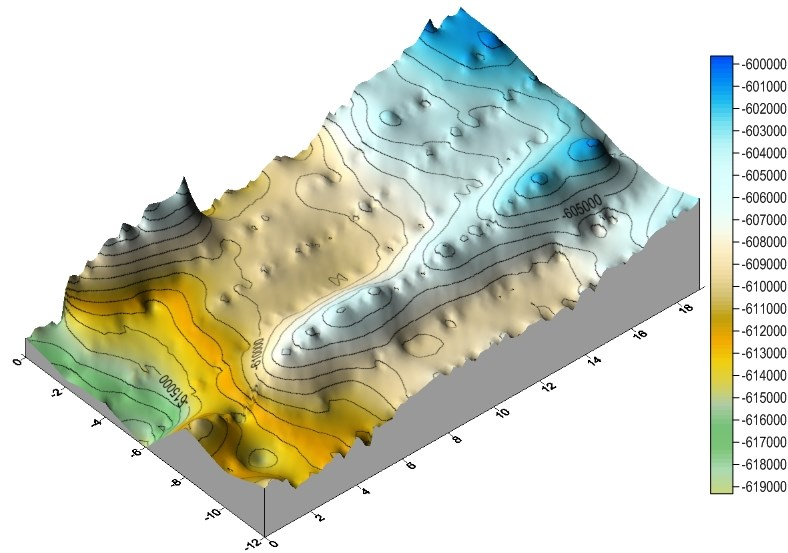Detekcija podzemnih instalacija i objekata