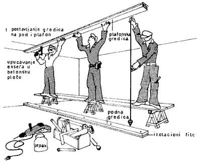 Montaža pregradnog zia sa drvenom konstrukcijom