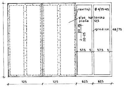 Pregradni zid od drveta i gips-kartonskih ploča