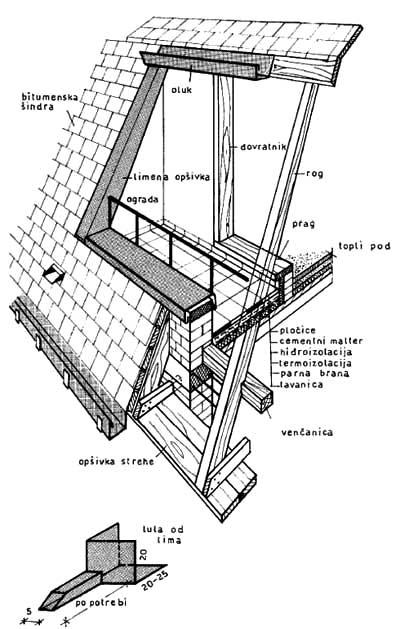 Zasek u krovu