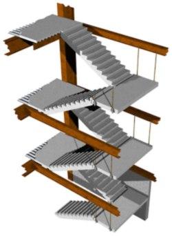 Perspektivni prikaz pločastih (prefabrikovanih) armirano betonskih stepnica