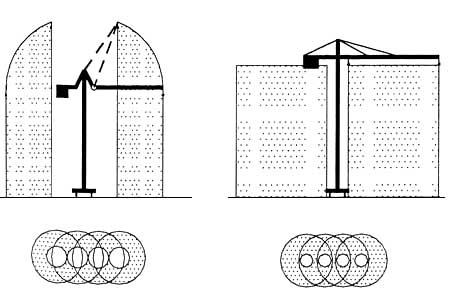 Mogućnosti dejstva toranjskih dizalica