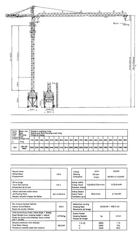 Izgled dela prospekta za toranjske dizalice