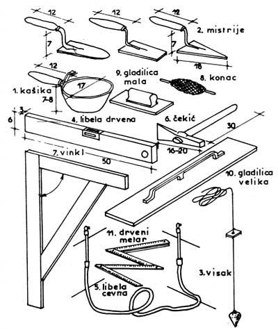 Zidarski alat